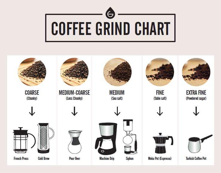coarse ground coffee brands