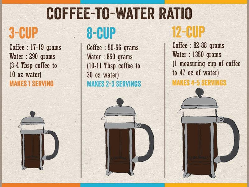 use a french press